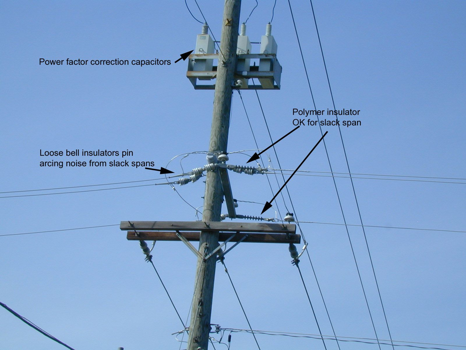 Transformer As Well As Telephone Pole Line Hardware Diagram